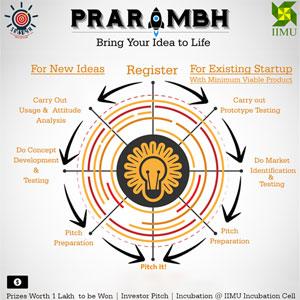 Prarambh-Poster
